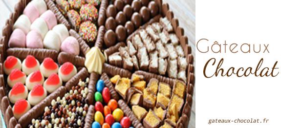 Comment Realiser Un Gateau D Anniversaire Chocolat Et Bonbons